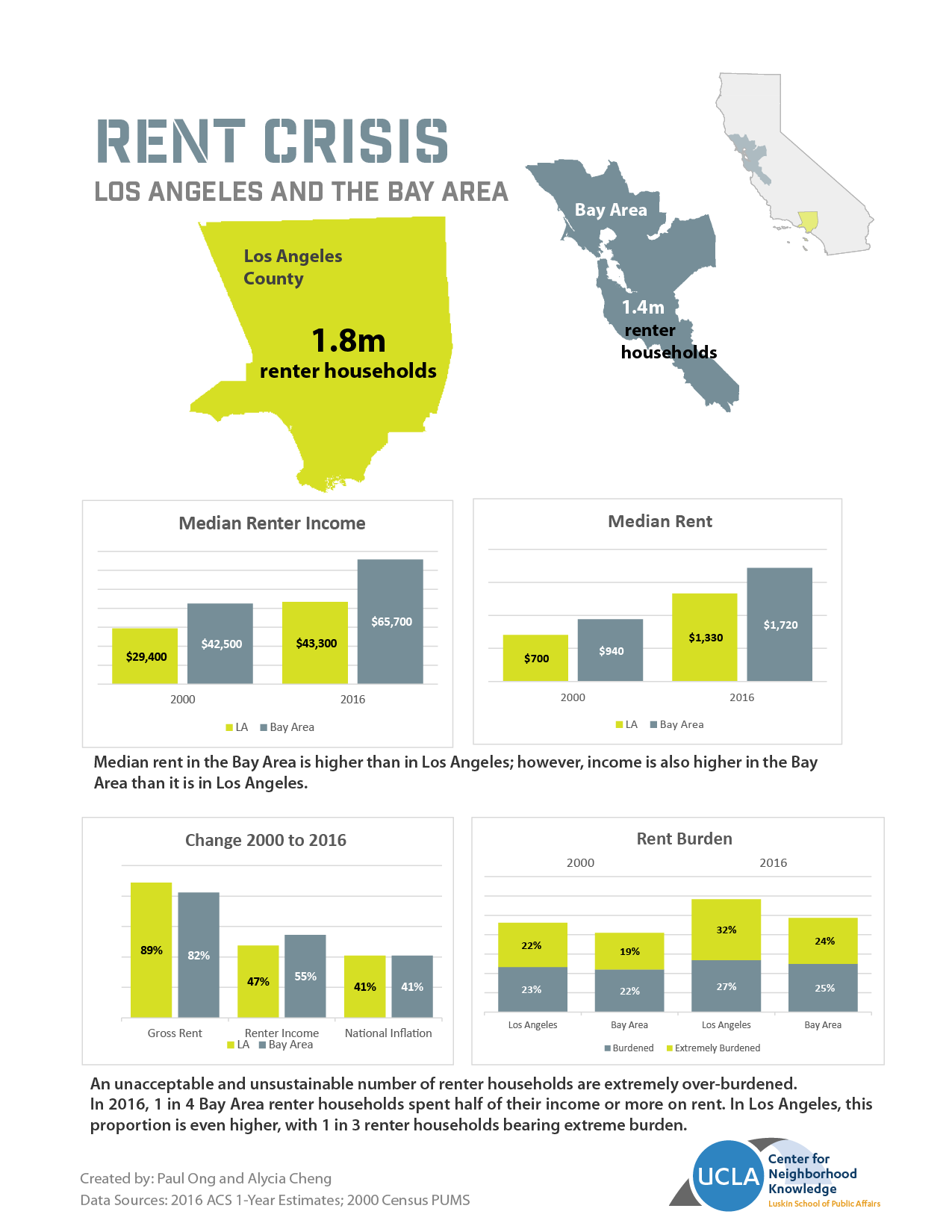 tale-of-two-regions-rent-crisis-v04-01